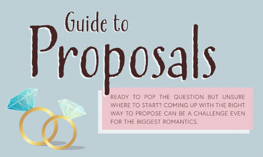 Your Guide To Choosing the Right Engagement Ring